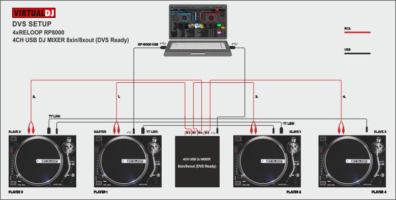 Dj Software - Virtualdj - Hardware Manuals - Reloop